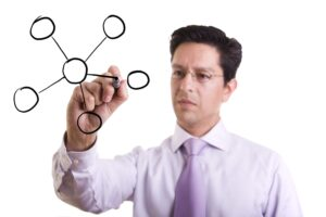 Focus on smaller customer groups